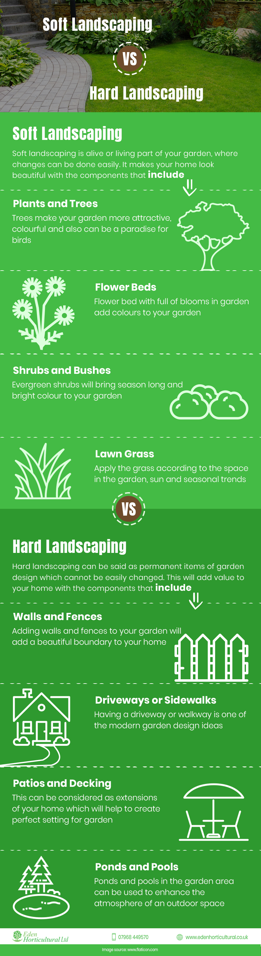 Softs-landscaping-vs-hard-landscaping